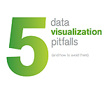 Qlik E- book: 5 Data Visualization Pitfalls (and How to Avoid Them)